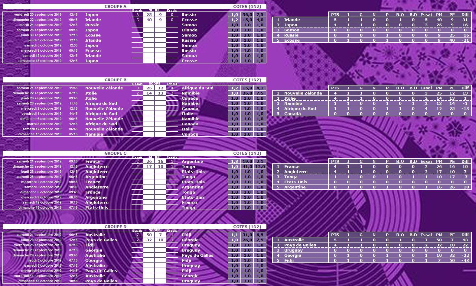 Coupe Du Monde Féminine 2021 Calendrier Excel Le calendrier des matches de l'UEFA EURO 2020